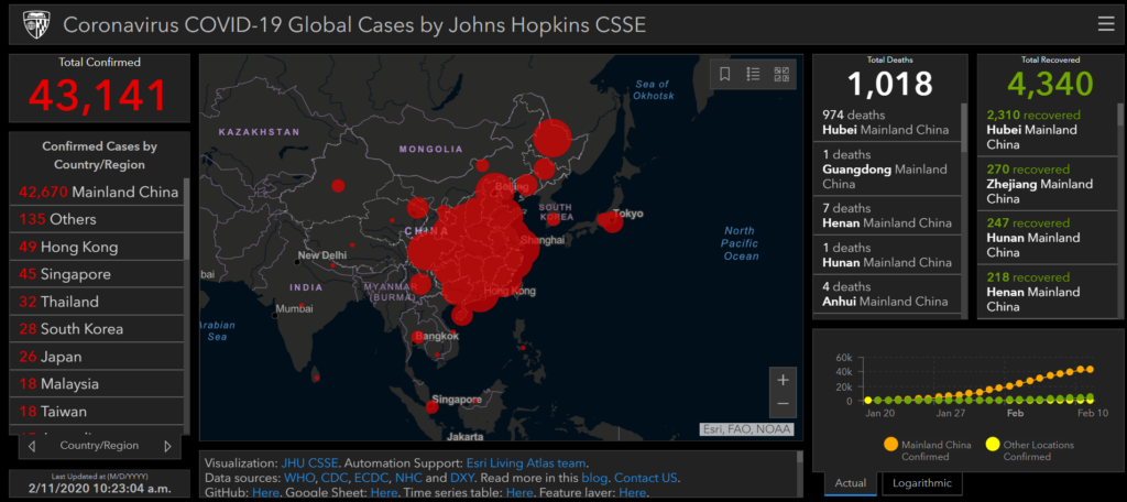 The current worldwide number of detected infections and victims is shown on the real-time map of Johns Hopkins University: